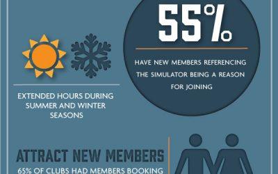 Increase Membership